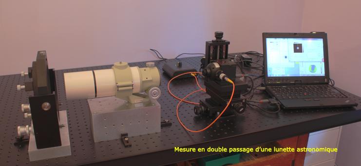 Analyse d'une lunette astronomique